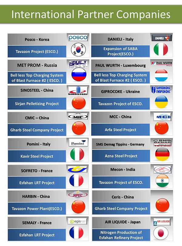 شرکتهای بین المللی همکار در پروژه ها